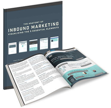 5 Essential Inbound Elements