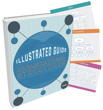 Guide To Organizational Structures