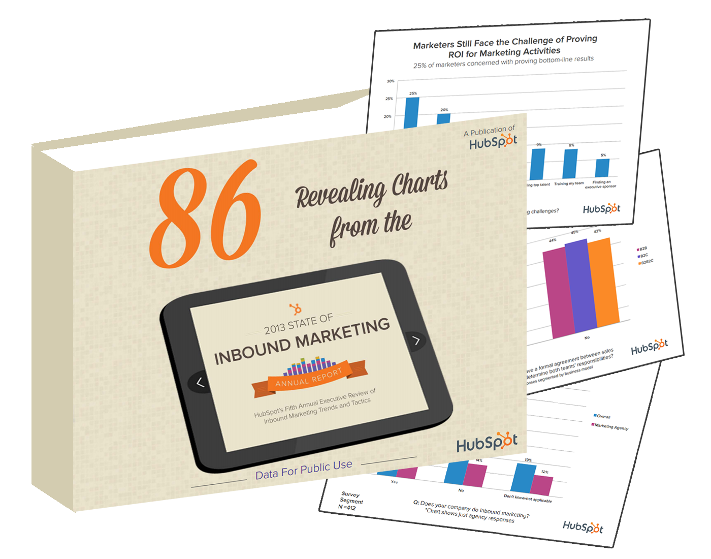 Inbound Marketing Charts to Use in Your Next Client Presentation