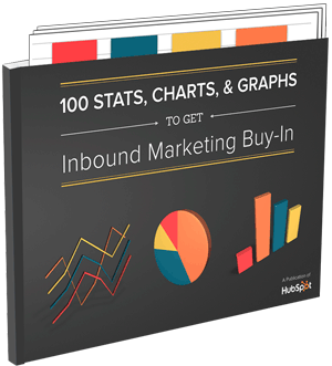 100 Stats, Charts, and Graphs to Get Inbound Marketing Buy-In