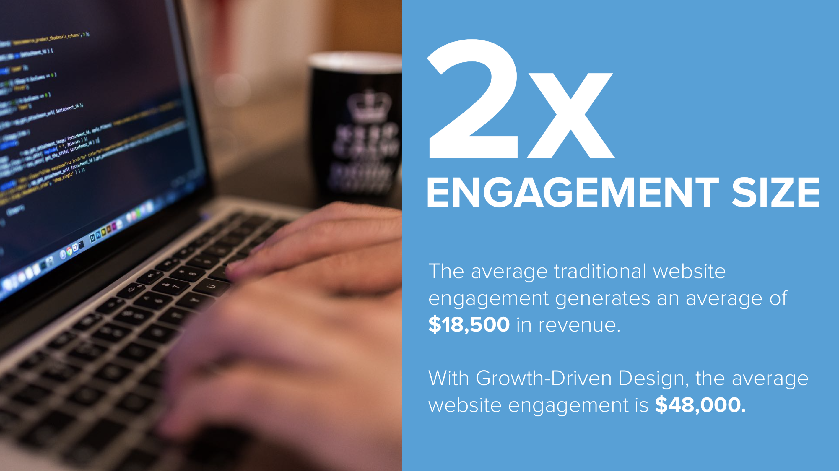 GDD 2x Engagement Size