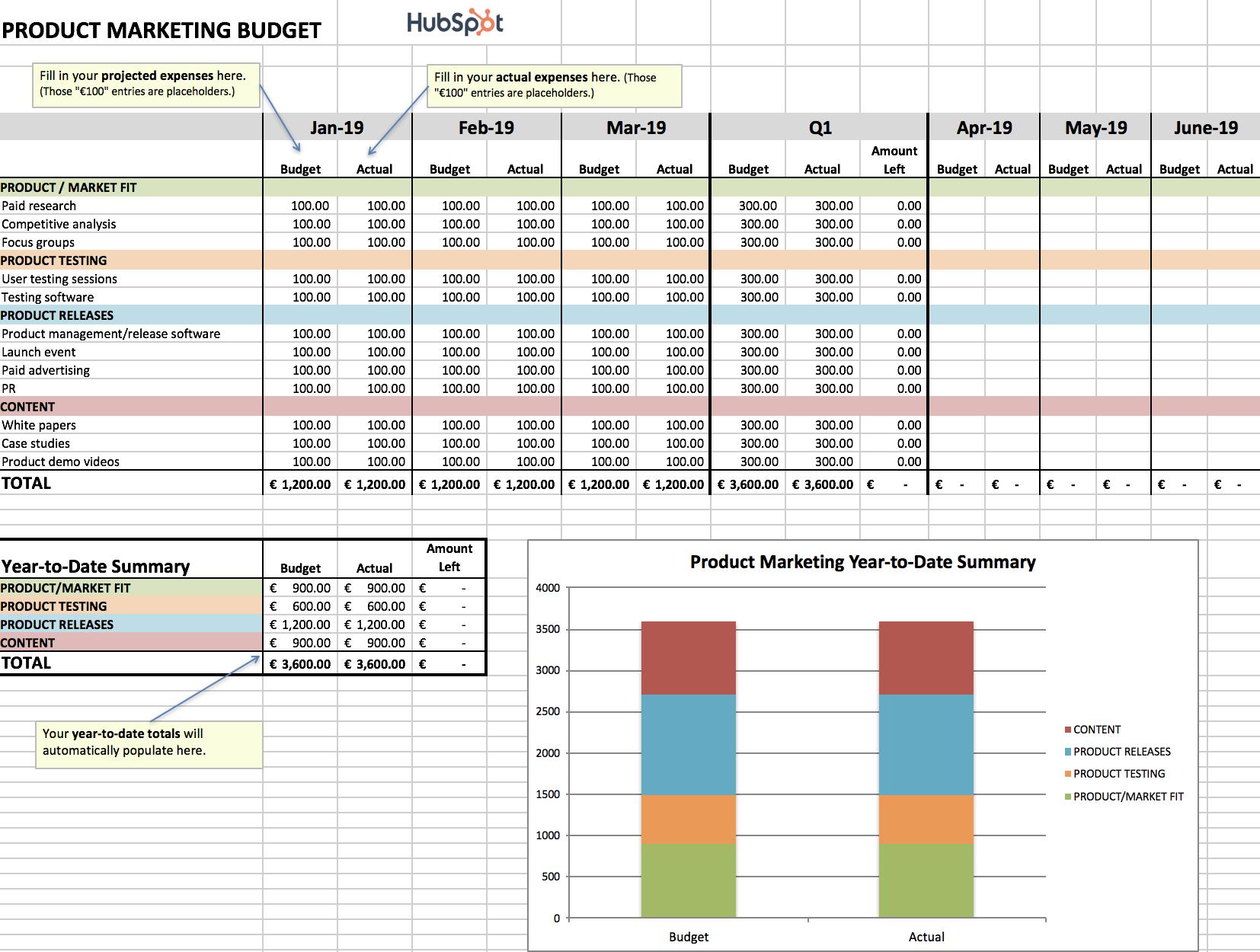Budget Templates 2