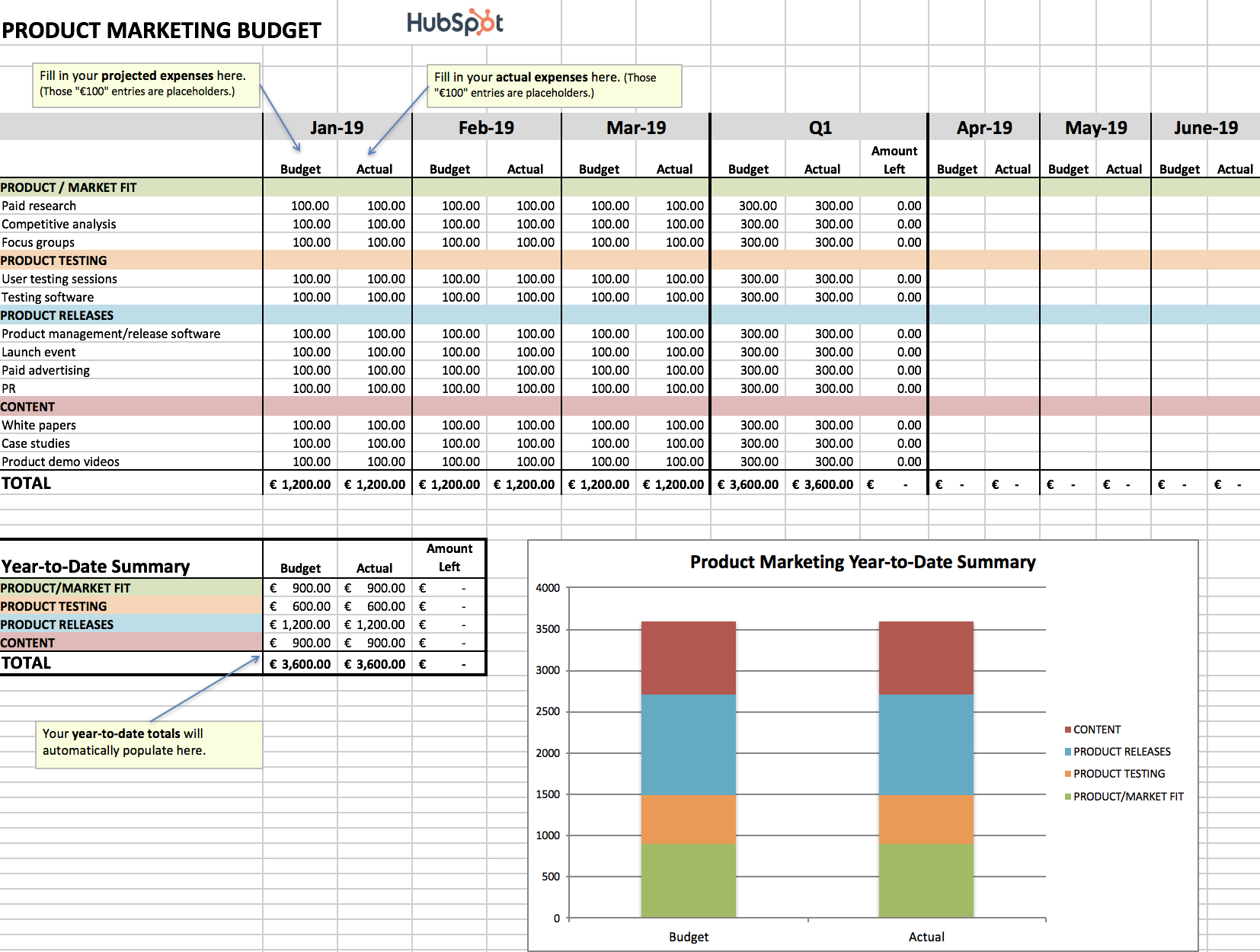 Master Budget Excel Template from offers.hubspot.com