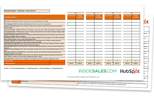 Quarterly Sales Rep Review And Coaching Template InsideSales