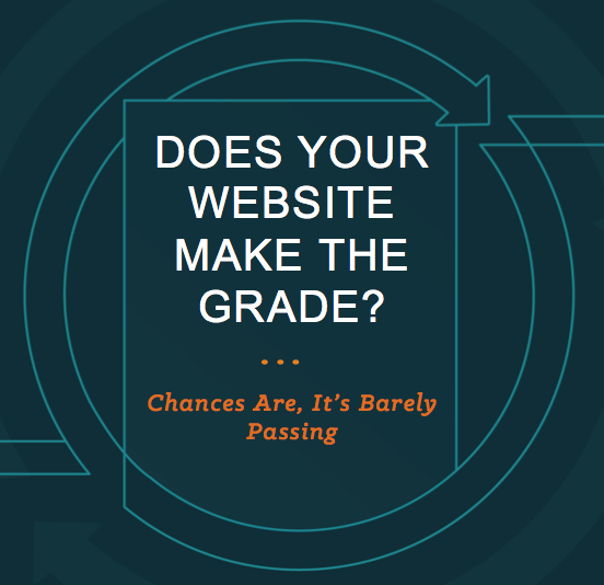 Is your website making the grade?