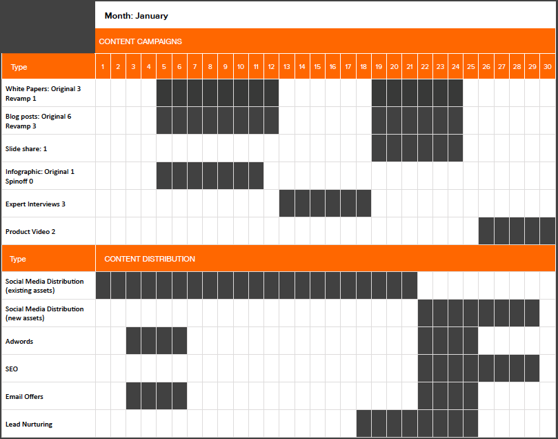 Content Editorial Calendar Template Example 1