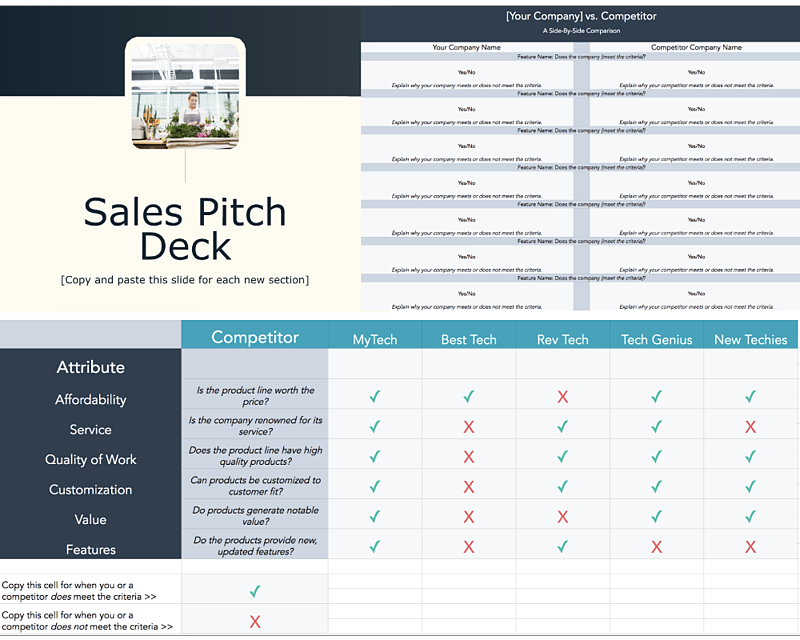 sales collateral kit