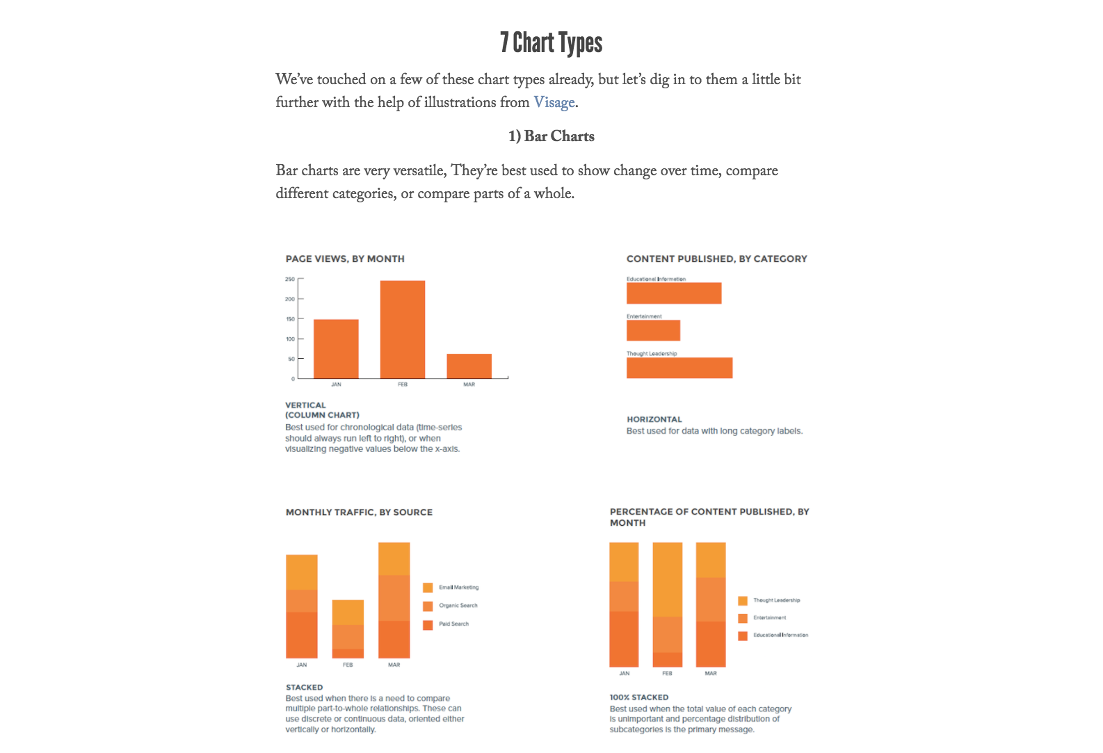 An Introduction to Data Visualization 2