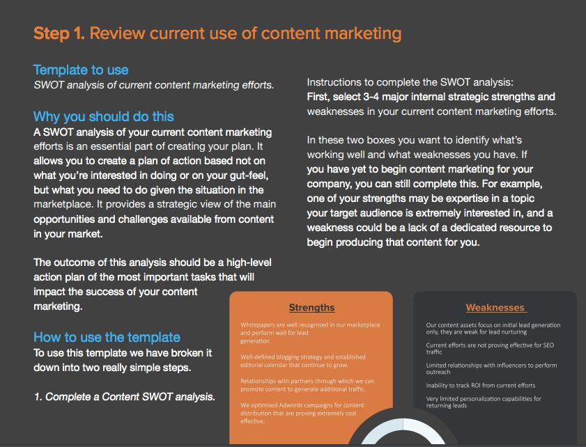 website content template