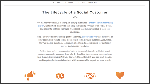 Bitly & HubSpot Social Media at Every Stage of the Funnel