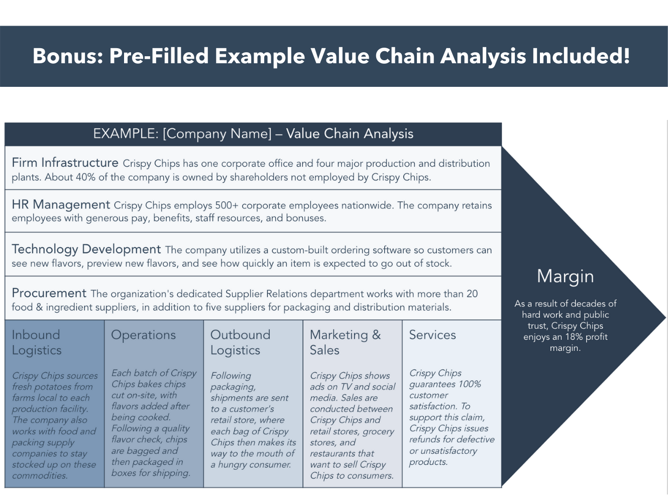 value chain analysis example template