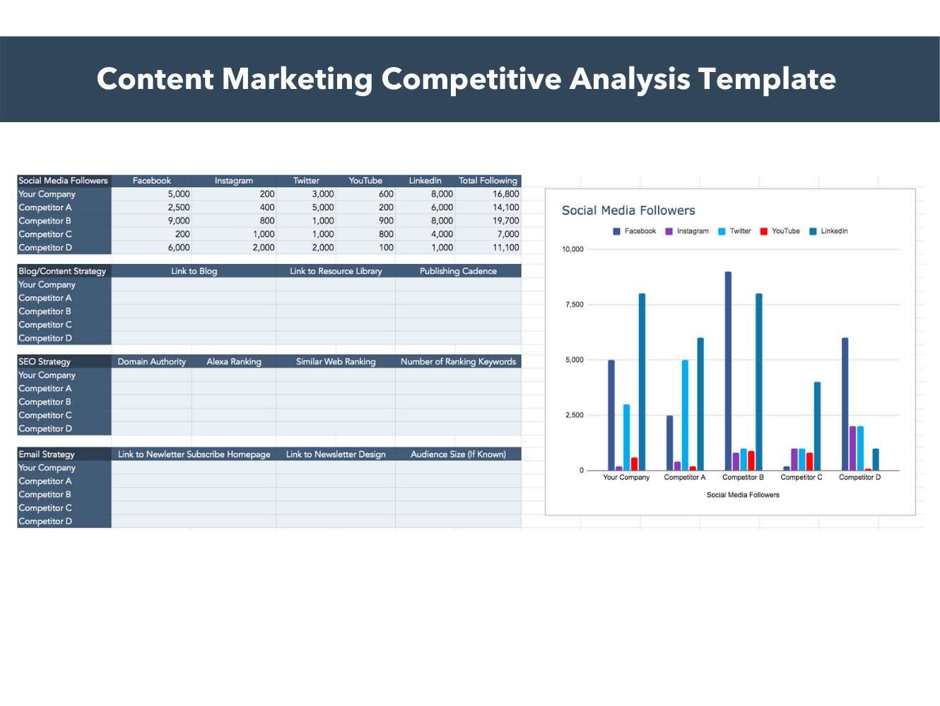 content-marketing-analysis-template