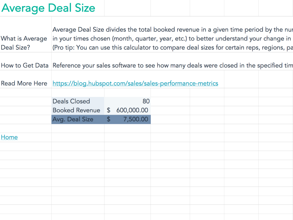 Avg Deal Size