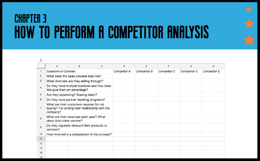 How to Run a Competitor Analysis 3