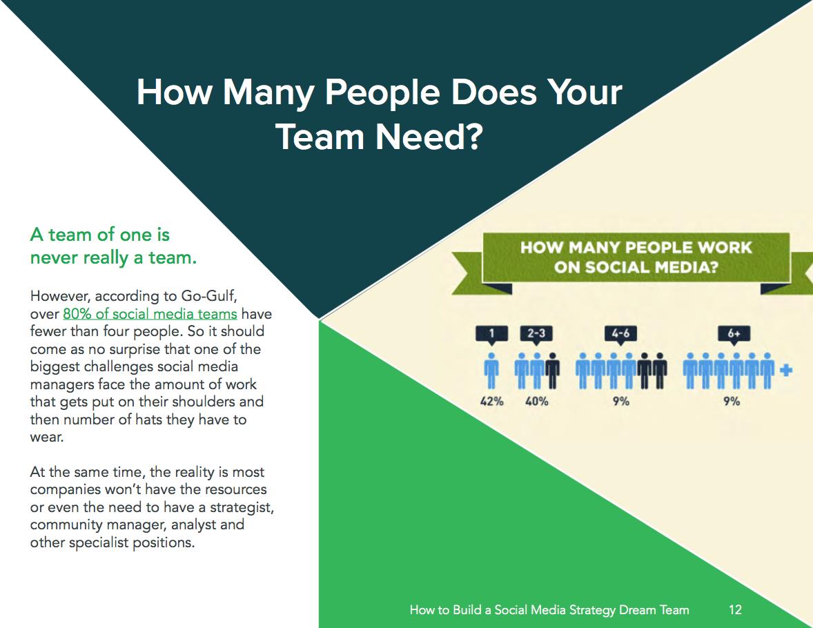How_to_Build_A_Social_Media_Dream_Team_4.png