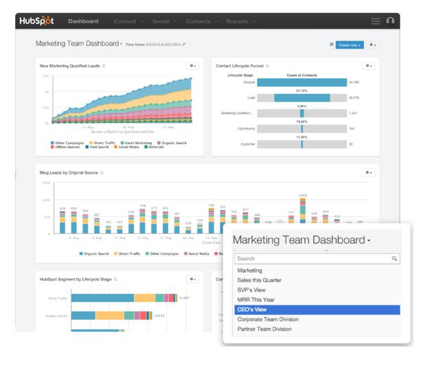 HubSpot_Analytics_Dashboard.png