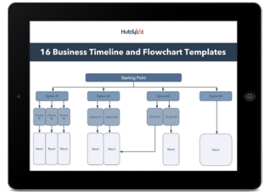 timelines and flowchart templates