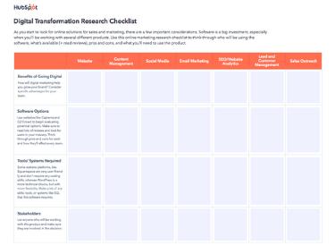 digital transformation research