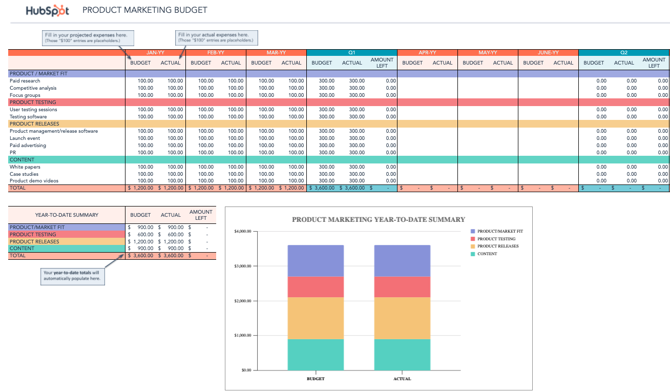 budget template for google sheets