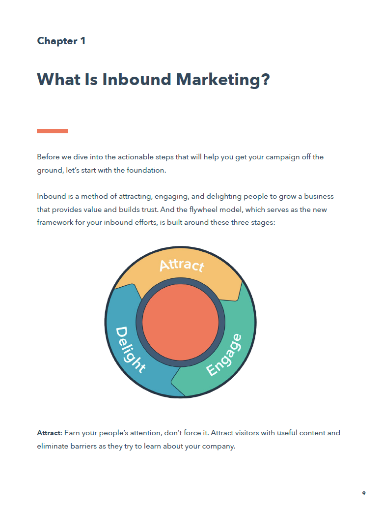 Inbound Marketing Campaign Flywheel