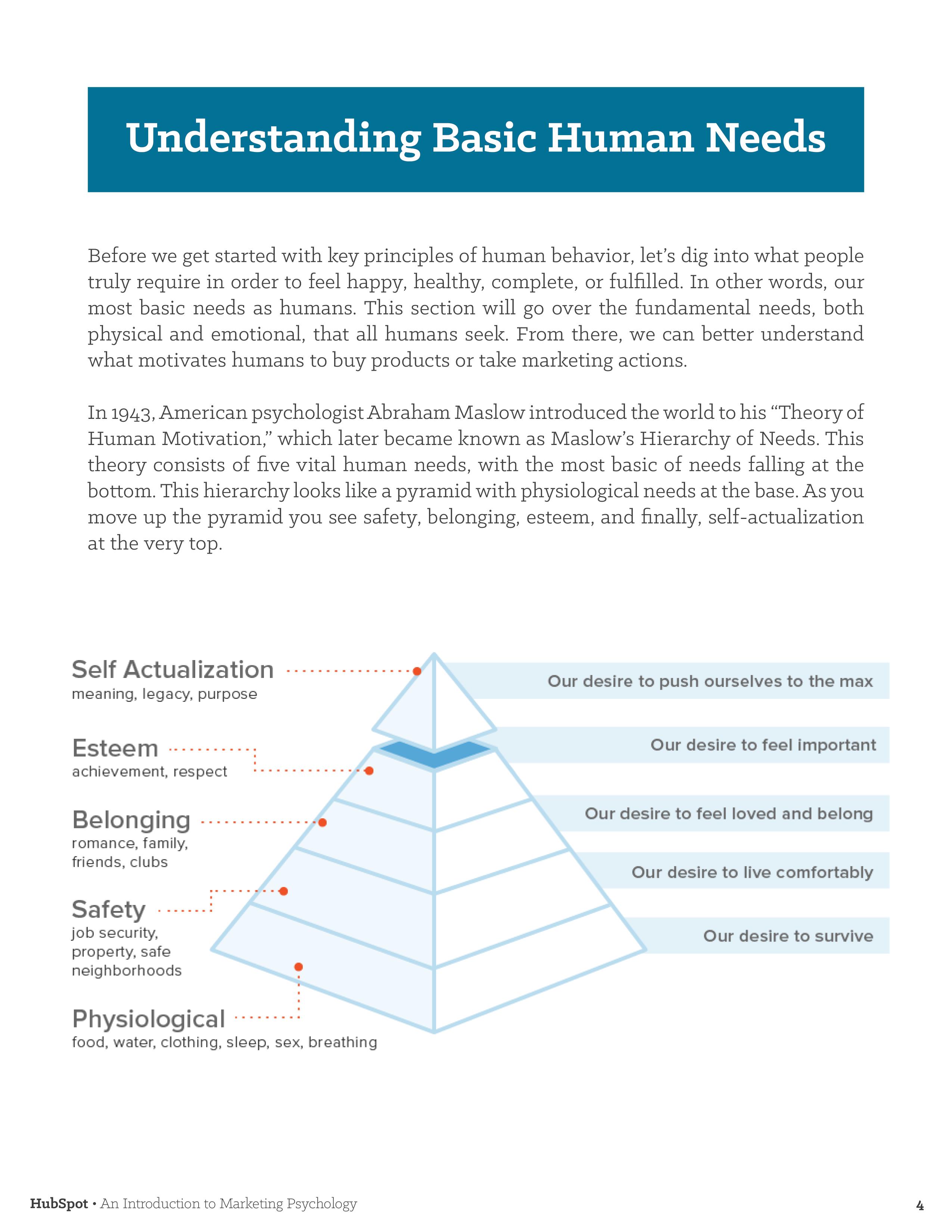 Marketing_Psychology4.png
