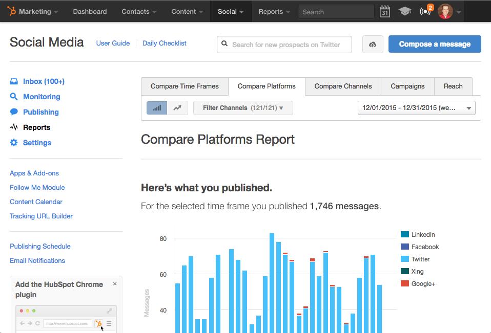 HubSpot Social Media Reports