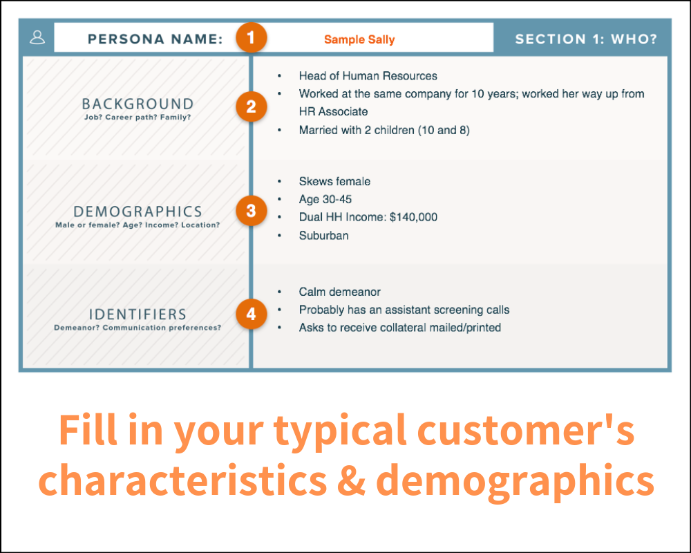 The Persona Templates Used by Over 130,000 Businesses