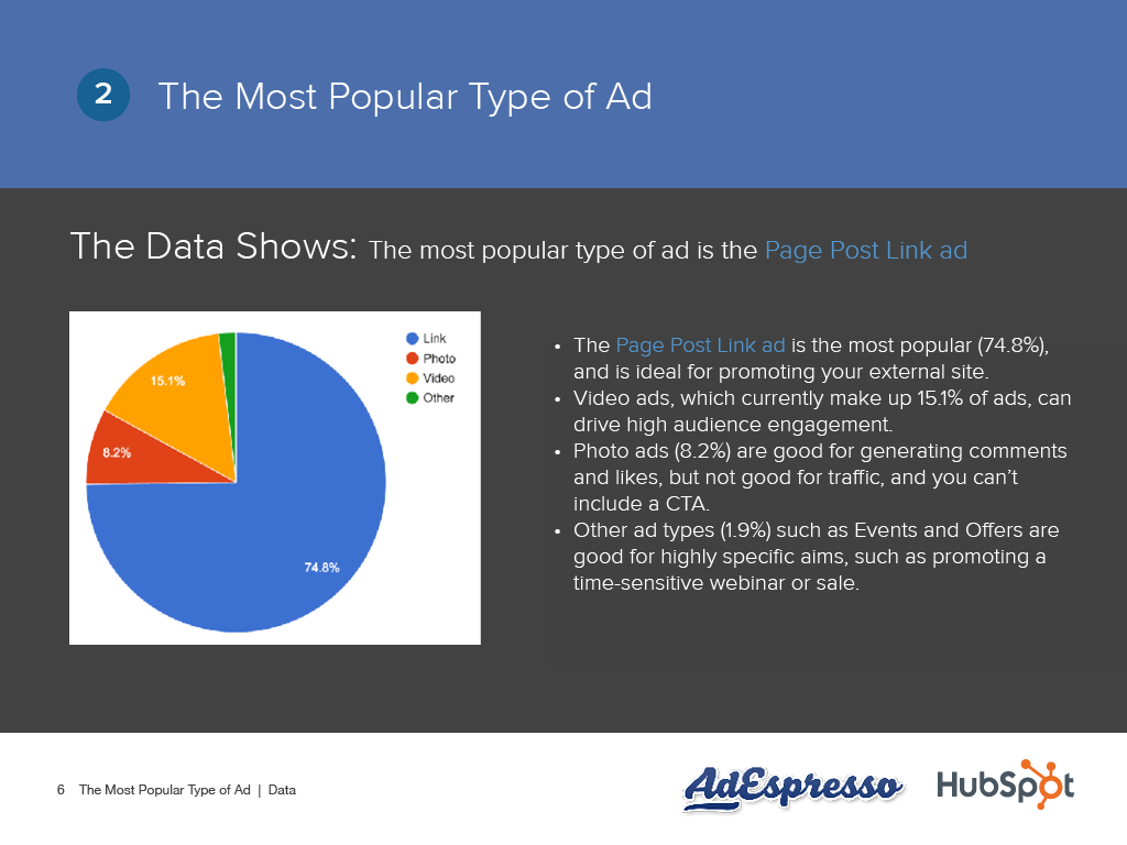 Science_of_Successful_Facebook_Ads_-_FINAL66.png