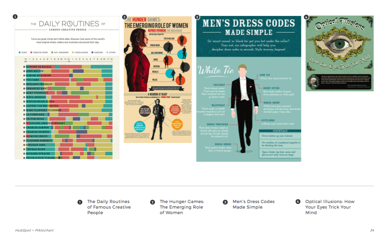 Winning Infographic - Slide 5