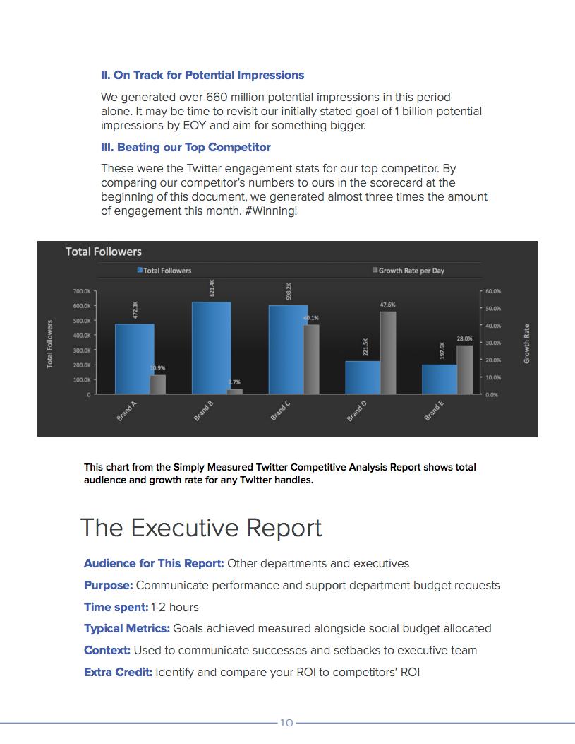 Simply Measured Social Media Report - Slide 4