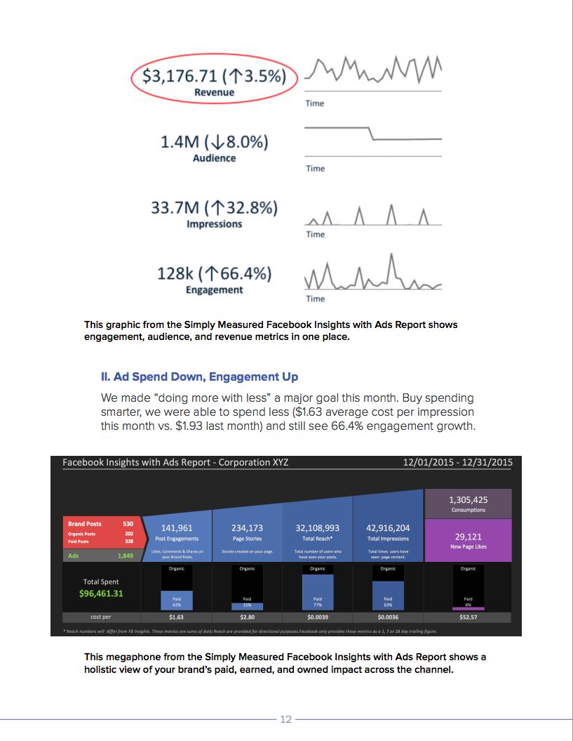 Simply Measured Social Media Report - Slide 5