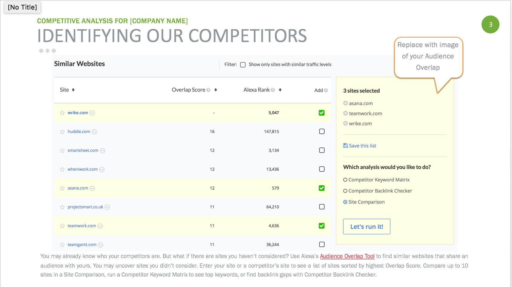 Competitive Analysis Kit | HubSpot & Alexa.com