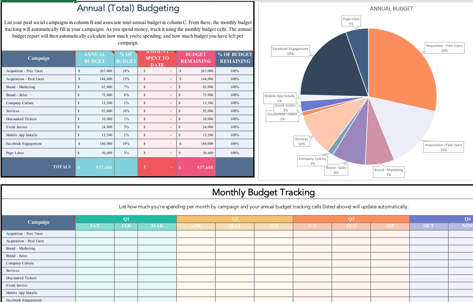 Paid Budgeting Template