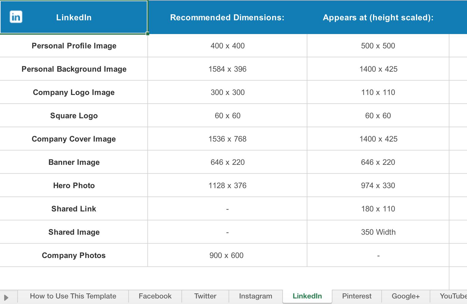Social Media Image Requirements