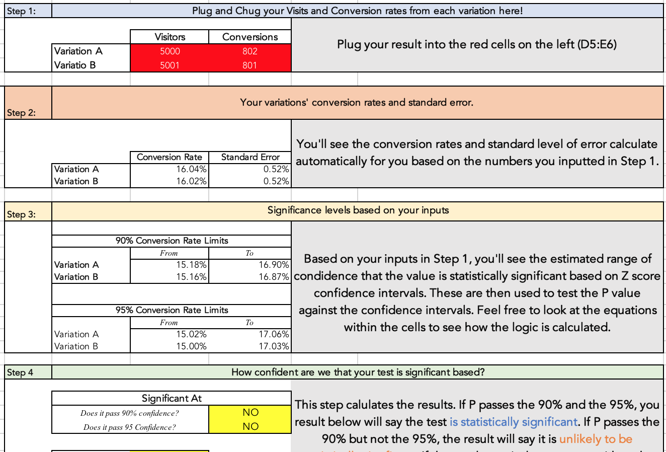 Significance Calculator Preview