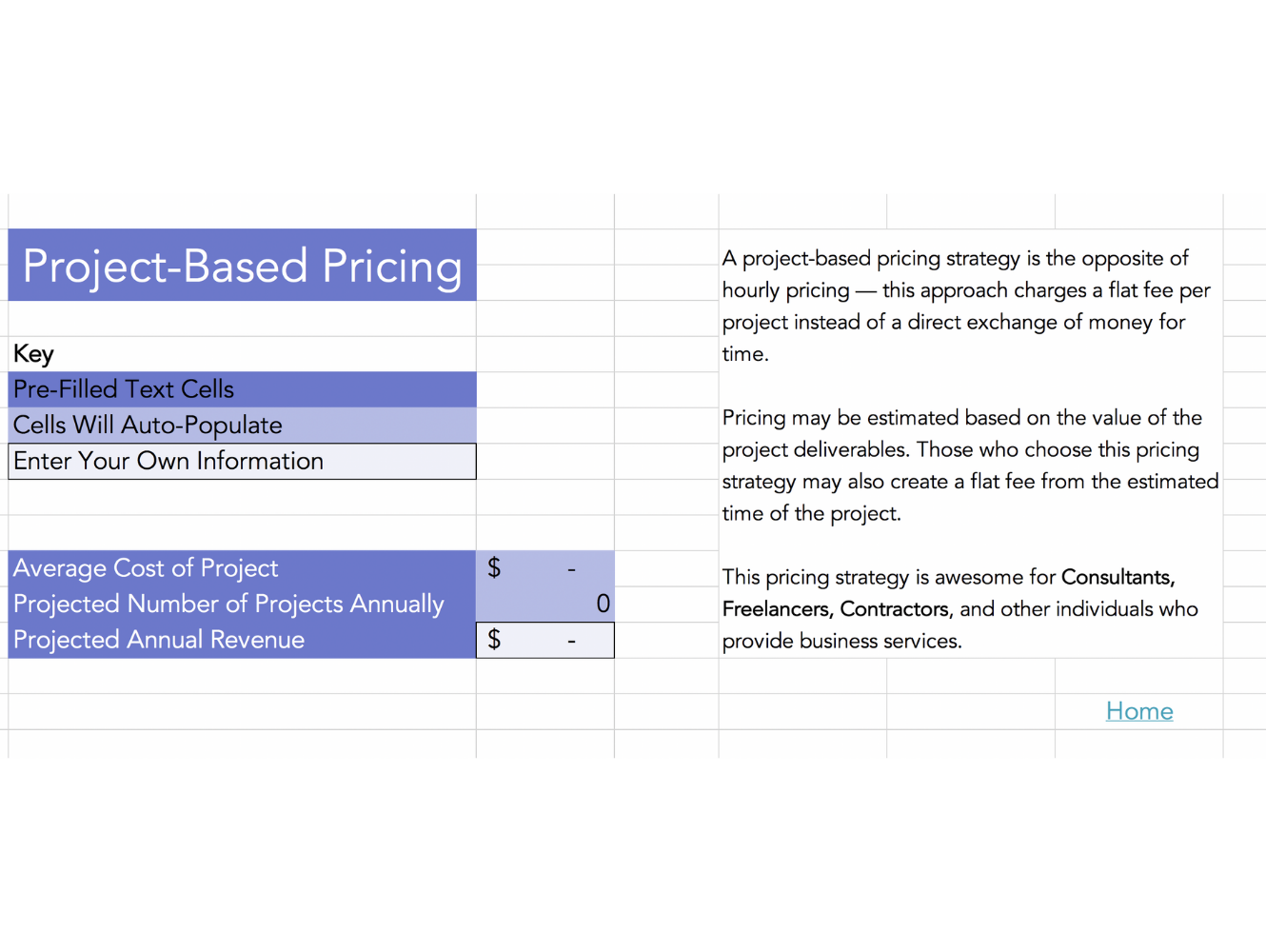 project based pricing
