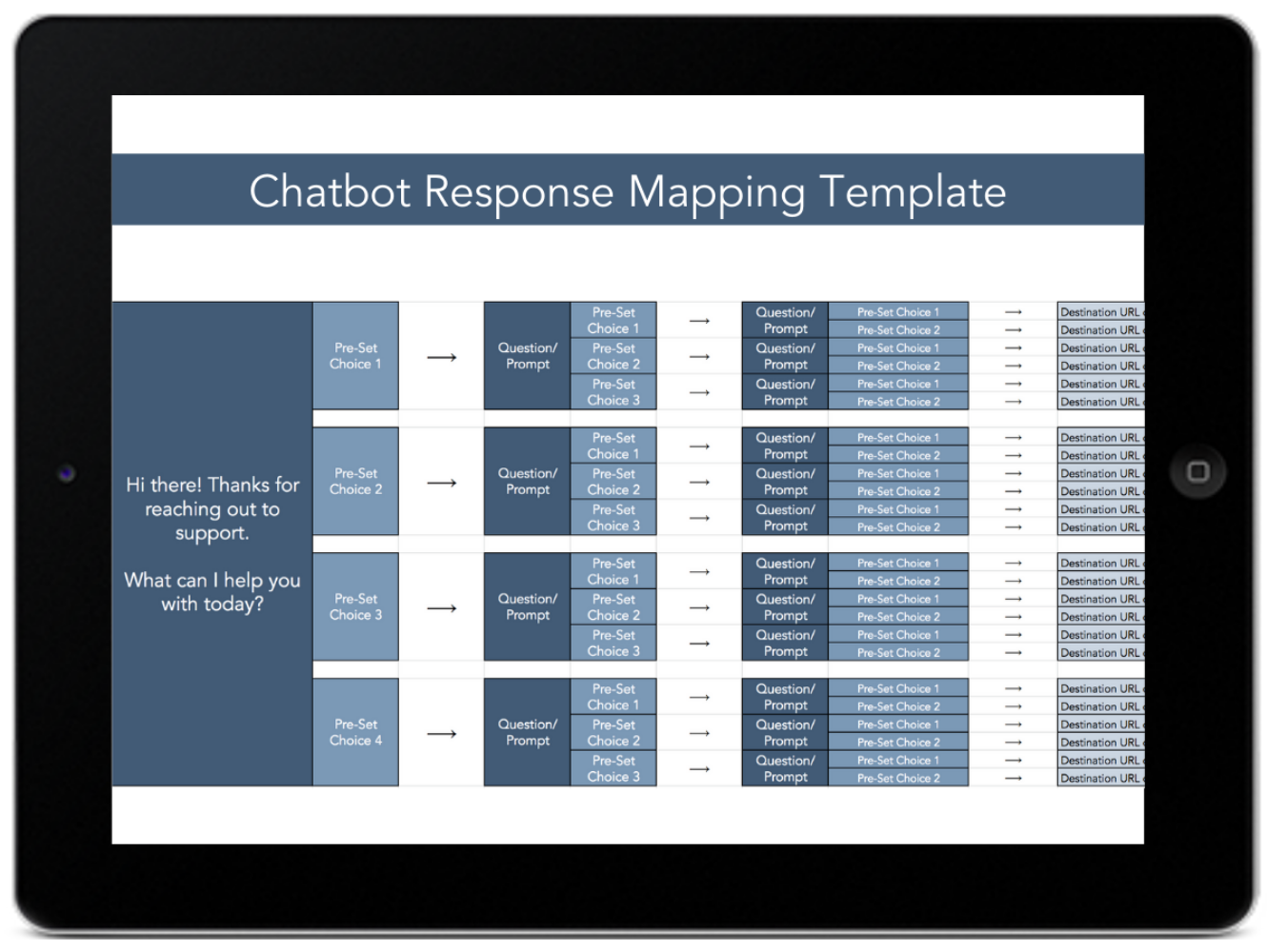 chatbot response mapping template