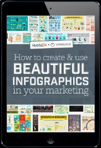 How to Create Beautiful Infographics