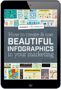 How to Create Beautiful Infographics