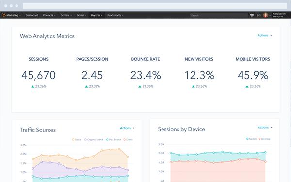 HubSpot Web Analytics Dashboard