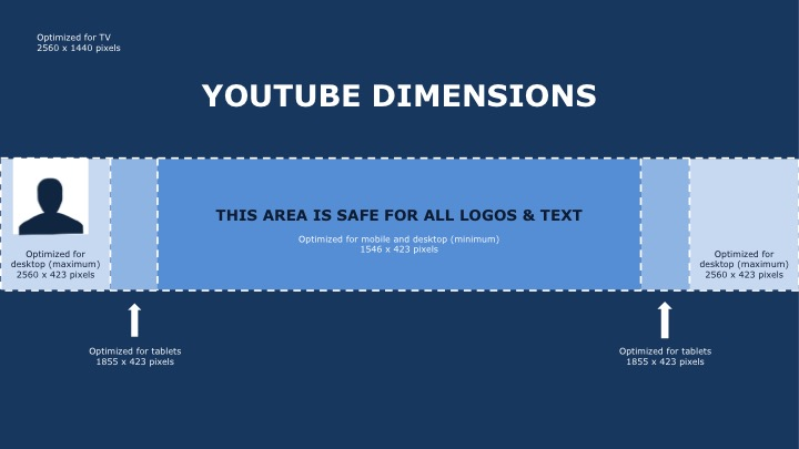 Youtube_Cover_Template.jpg