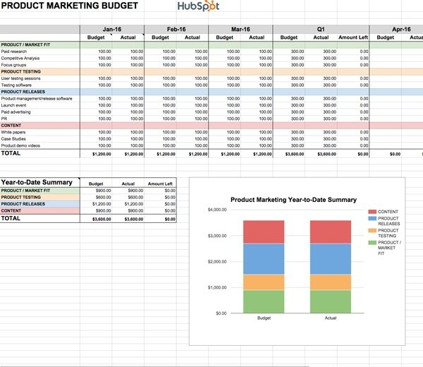 Free download 8 budget templates to manage your marketing spend budgettemplates carousel4g pronofoot35fo Gallery